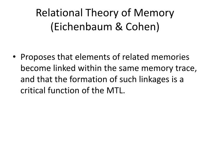 Relational Theory of Memory (