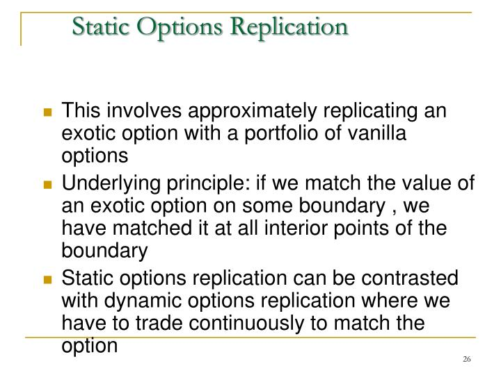 Static Options Replication