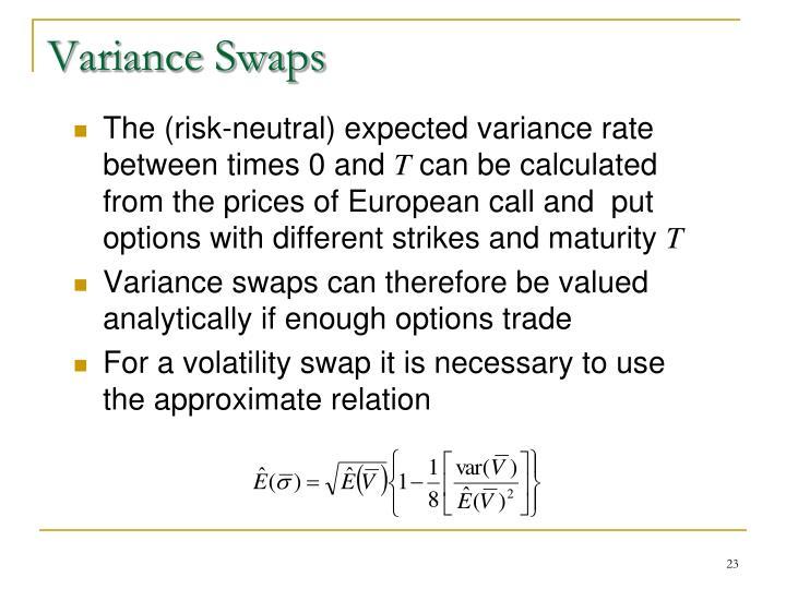 Variance Swaps