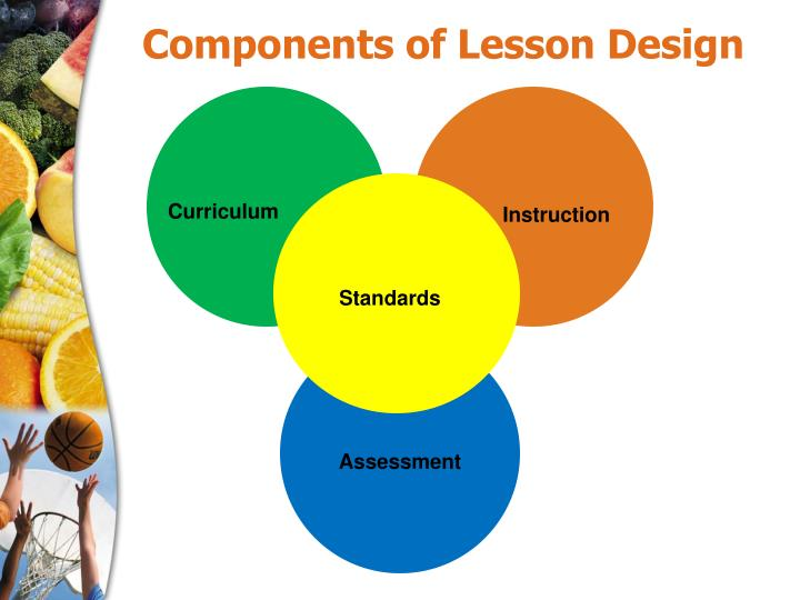 Components of Lesson Design