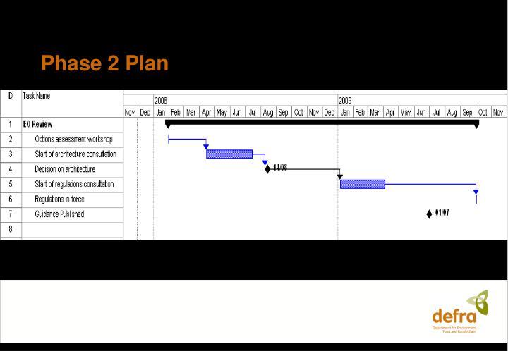 Phase 2 Plan