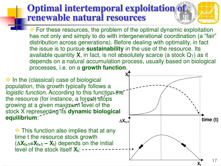 Optimal intertemporal exploitation of renewable natural resources
