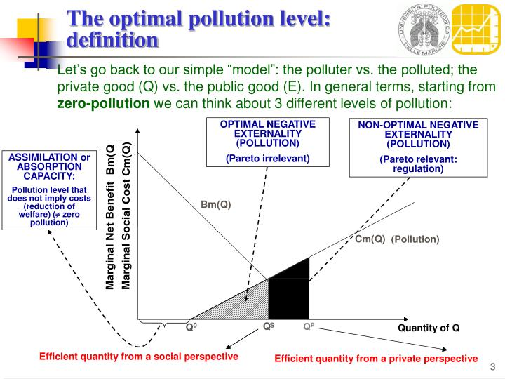 The optimal pollution level: definition