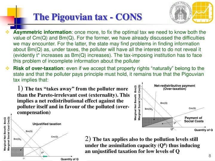 The Pigouvian tax - CONS