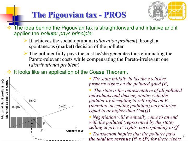 The Pigouvian tax - PROS