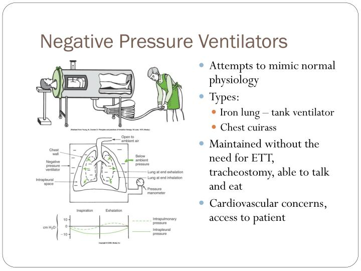 Negative Pressure Ventilators