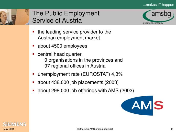 The Public Employment Service of Austria