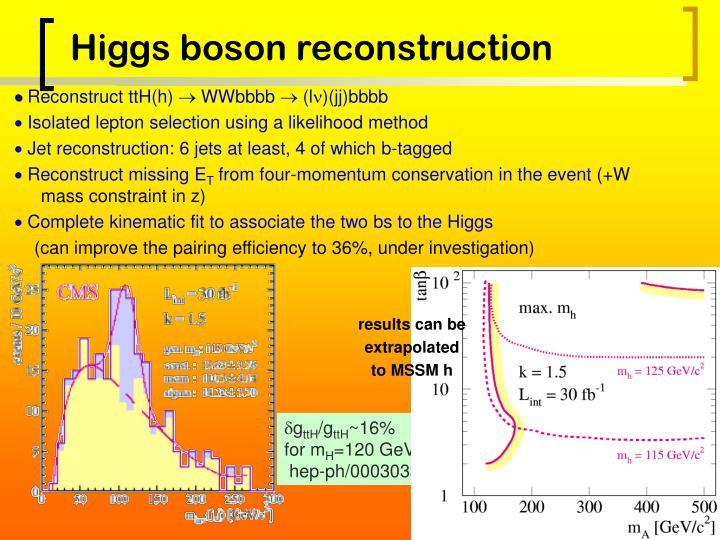 Higgs boson reconstruction
