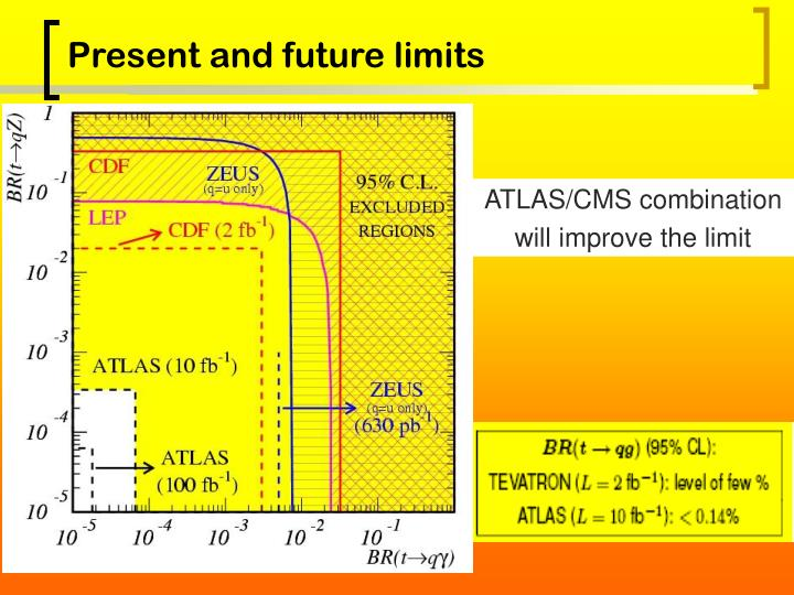 Present and future limits