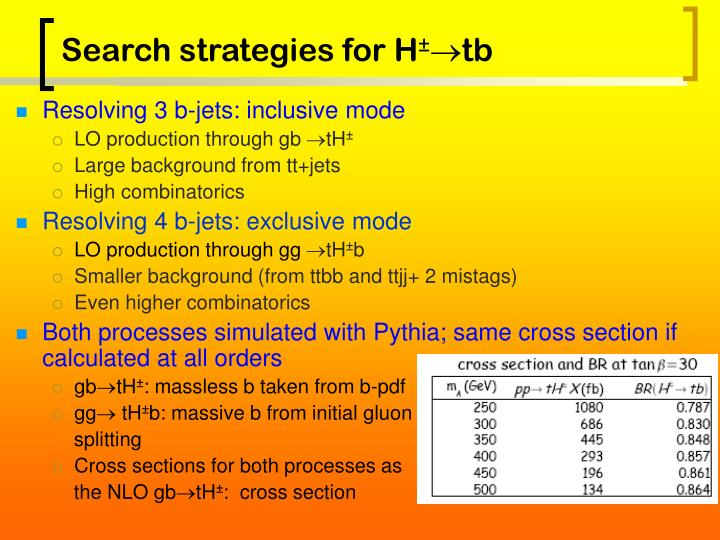 Search strategies for H