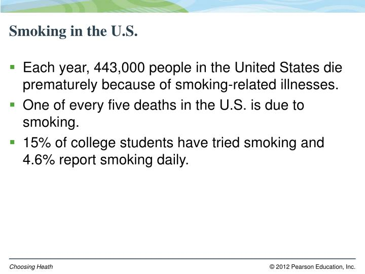 Smoking in the U.S.