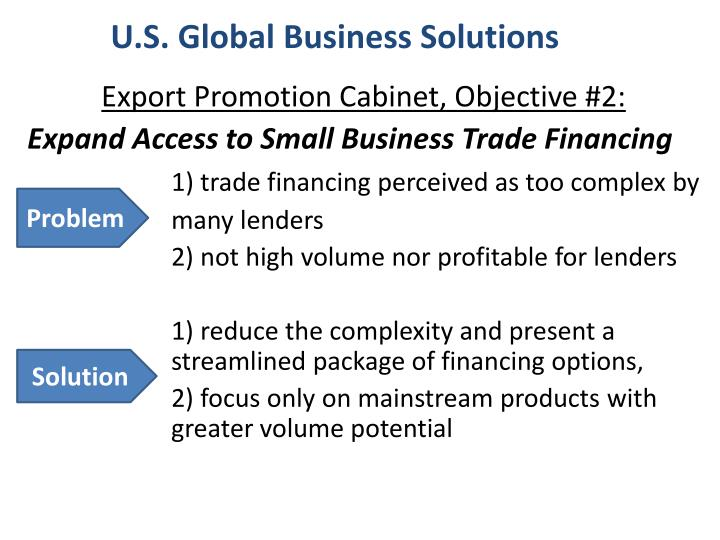U.S. Global Business Solutions