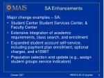 sa enhancements