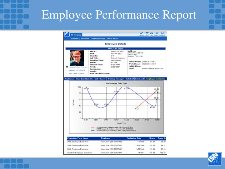 Employee Performance Report