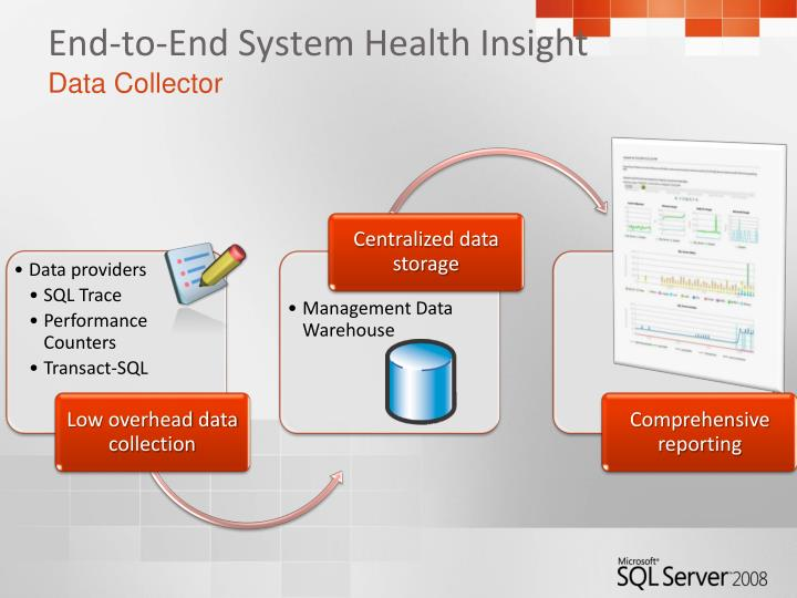 End-to-End System Health Insight
