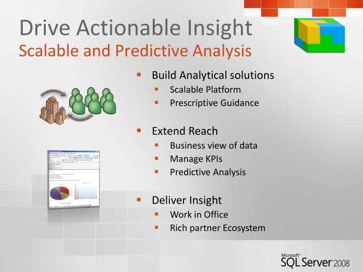 Drive Actionable Insight