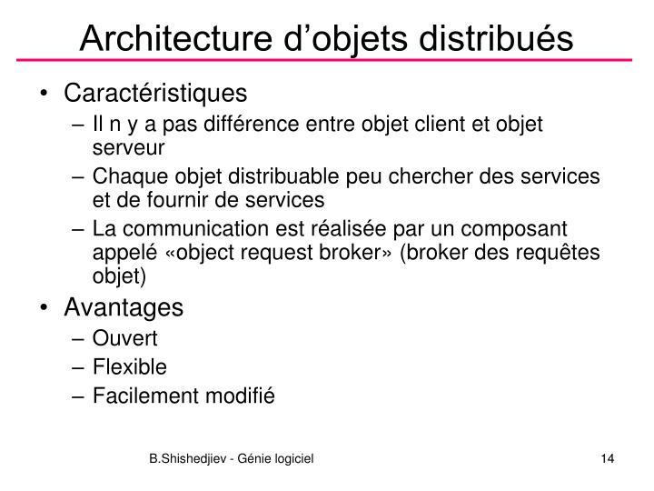 Architecture d'objets distribués