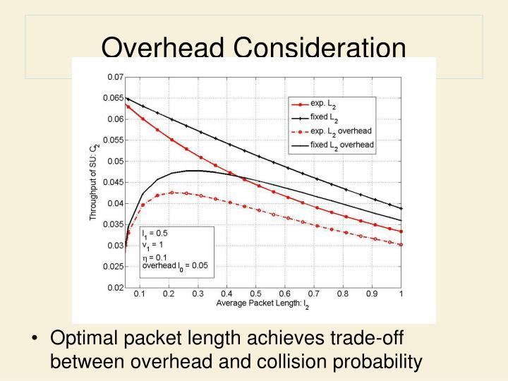 Overhead Consideration