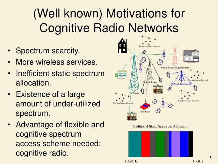 Well known motivations for cognitive radio networks