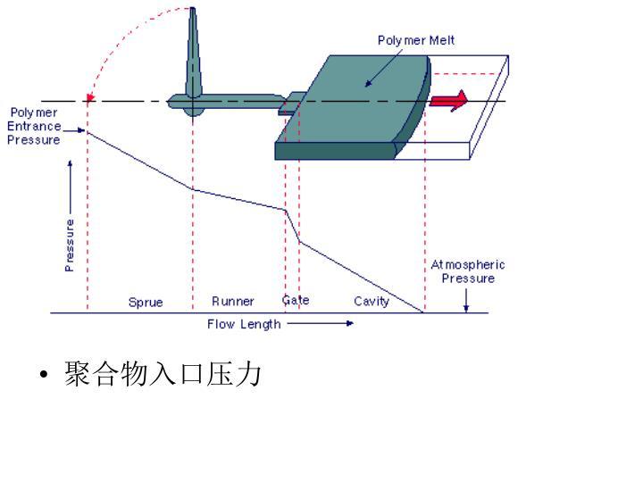 聚合物入口压力