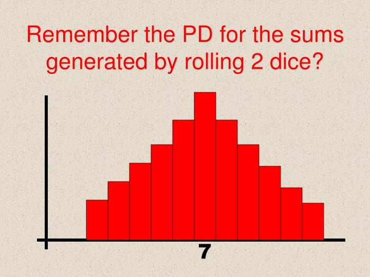 Remember the PD for the sums generated by rolling 2 dice?