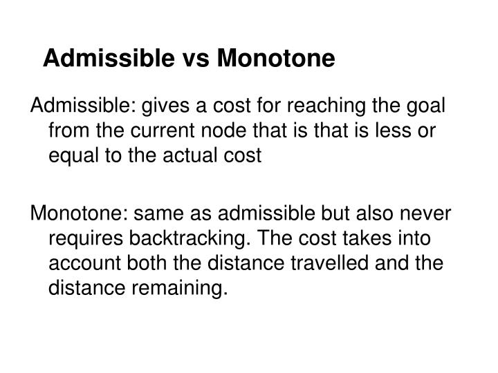 Admissible vs Monotone