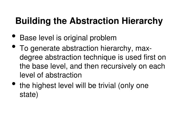 Building the Abstraction Hierarchy