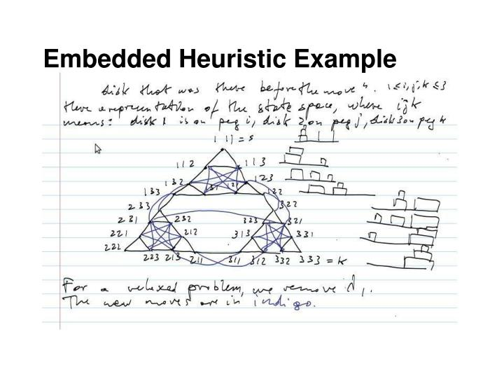 Embedded Heuristic Example