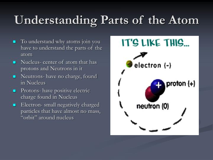 Understanding parts of the atom