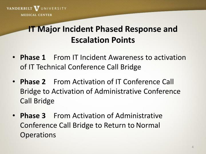 IT Major Incident