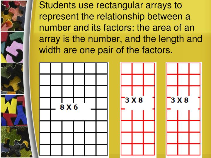 Students use rectangular arrays to represent the relationship between a number and its factors: the area of an array is the number, and the length and width are one pair of the factors.