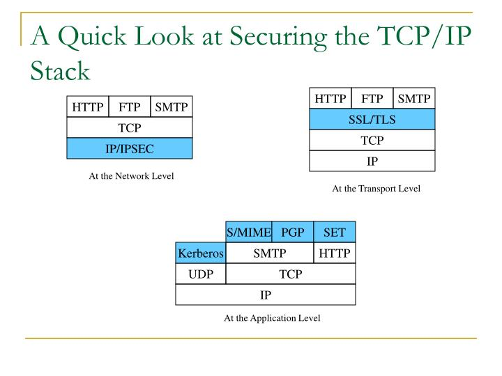 A Quick Look at Securing the TCP/IP Stack