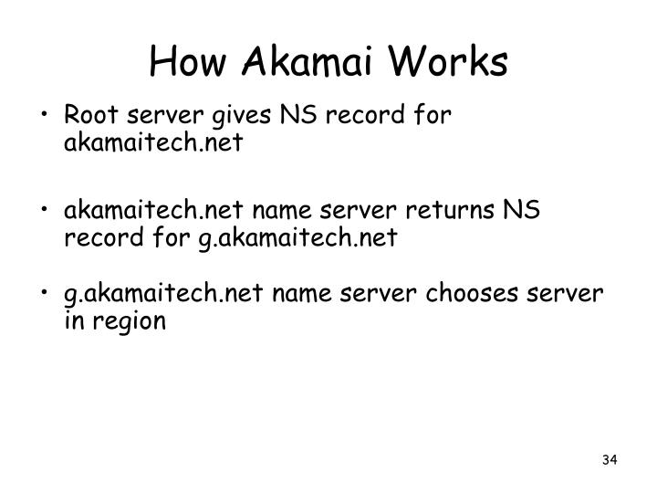 How Akamai Works