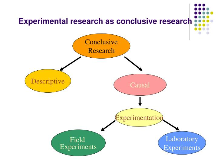 Experimental research as conclusive research