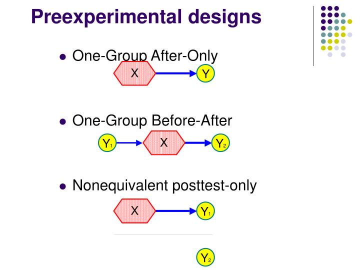 Preexperimental designs