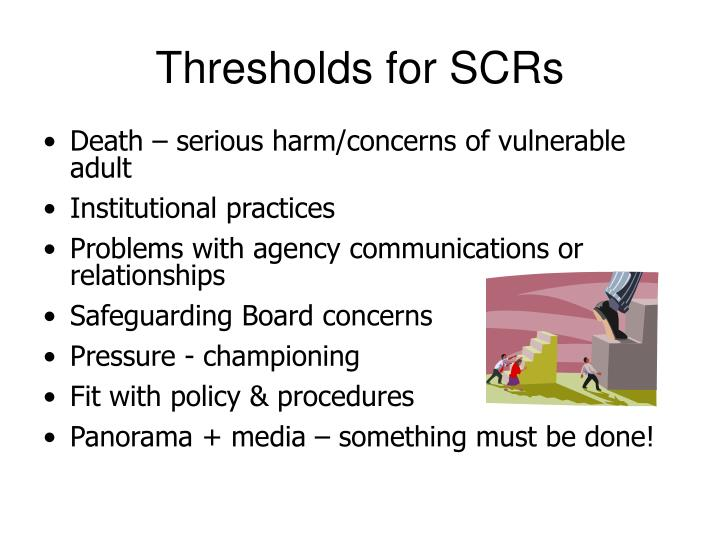 Thresholds for SCRs