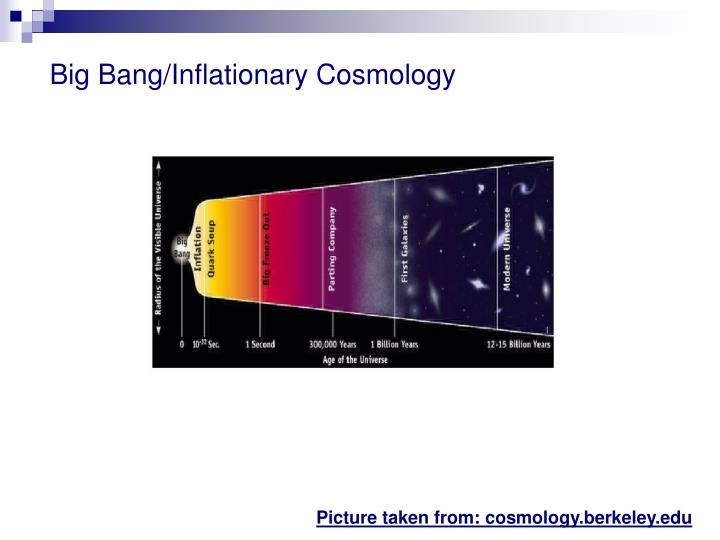 Big Bang/Inflationary Cosmology