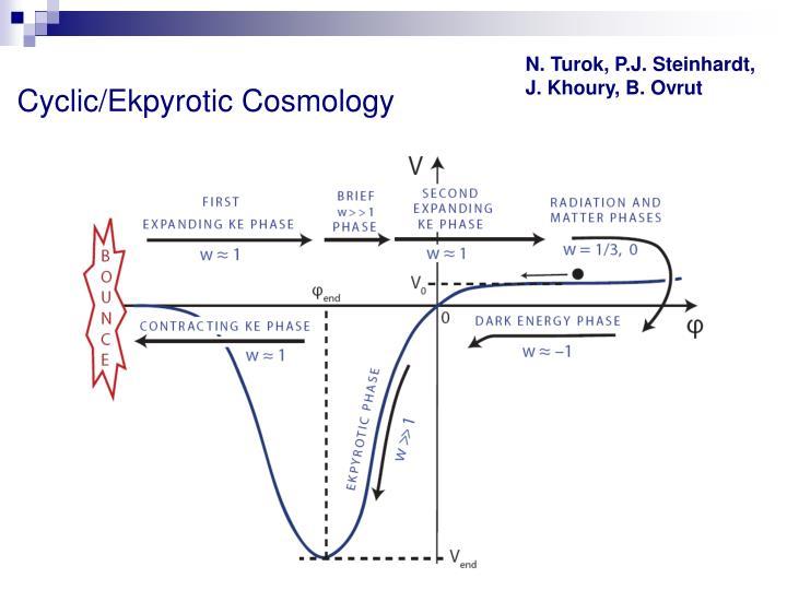 Cyclic/Ekpyrotic Cosmology