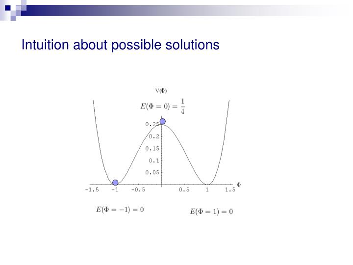Intuition about possible solutions