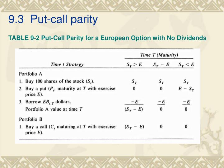 9.3  Put-call parity