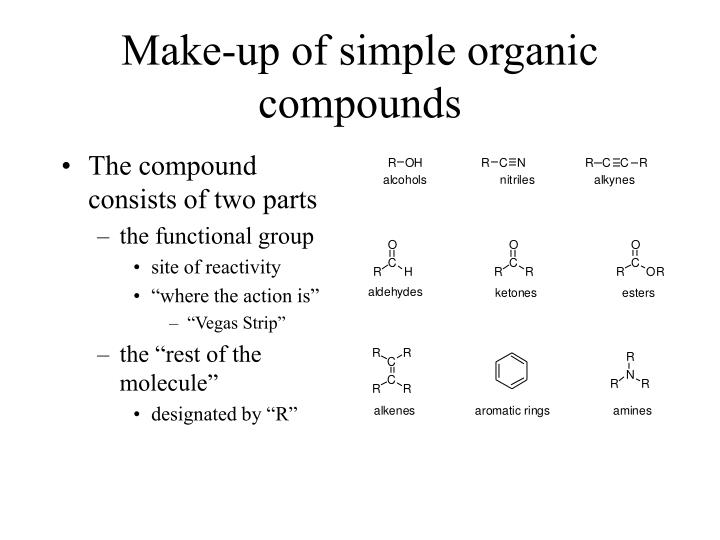 Make-up of simple organic compounds