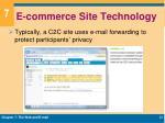 e commerce site technology4