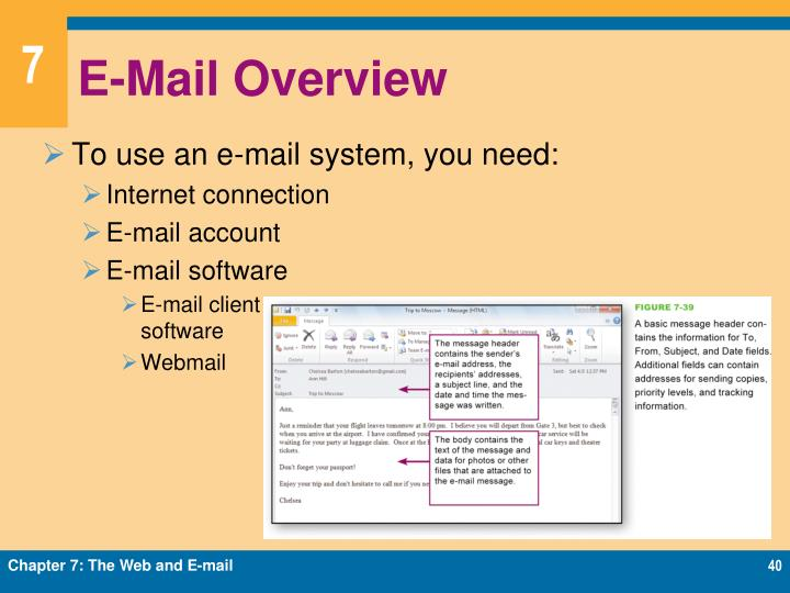 E-Mail Overview