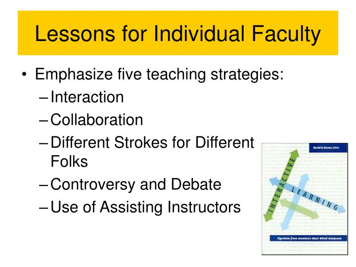 Lessons for individual faculty1