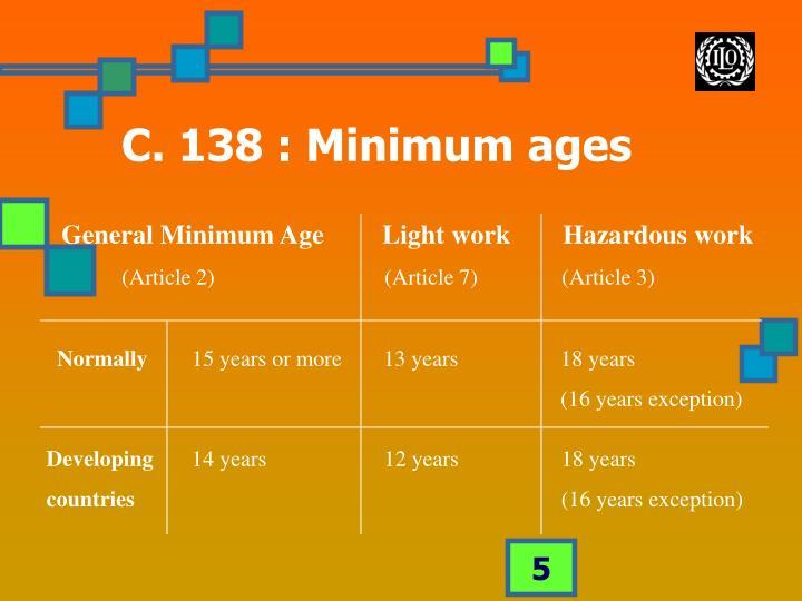 C. 138 : Minimum ages