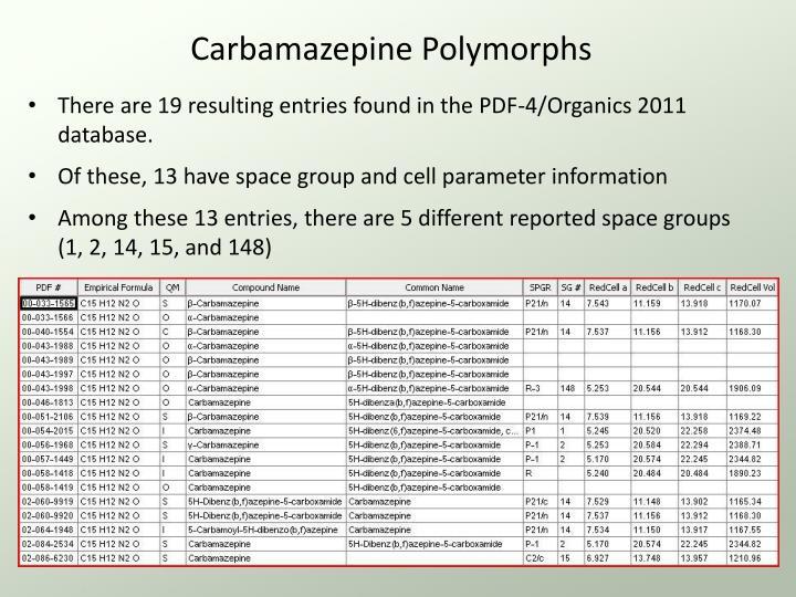 Carbamazepine Polymorphs