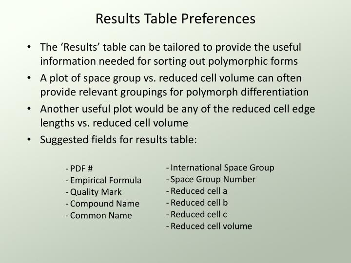 Results Table Preferences