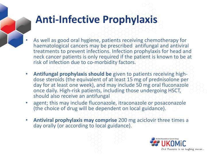 Anti-Infective Prophylaxis