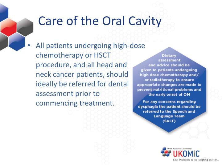 Care of the Oral Cavity