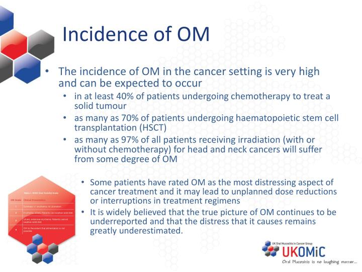 Incidence of OM